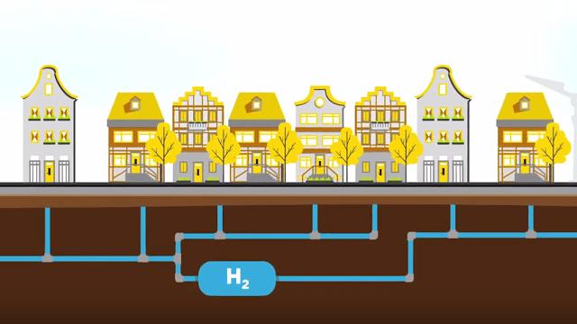 Heizen mit Wasserstoff im historischen Gebäudebestand