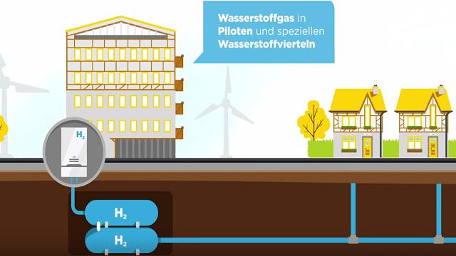 Heizen mit Wasserstoff - Pilotprojekte